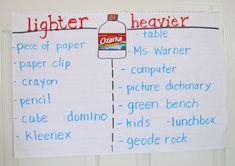 weight, length - activities