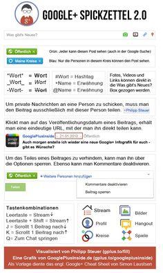 Google+ Spickzettel