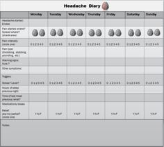 Headache DiaryExample of a headache diary. Headache diaries can be useful in the diagnosis and management of various headache types such as Migraine Diary, Headache Diary, Headache Tracker, Menstrual Migraines, Chronic Illness, English Wikipedia, Medical, Simple, Logs