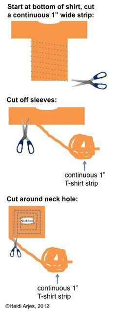 How to cut shirts for T-shirt yarn. Plus a tutorial for an arm knitted t-shirt scarf.