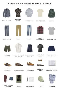 Men S Carry On Packing List For Europe More Pack List Ideas