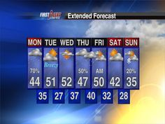 Extended weather forecast Jan. 23, 2012