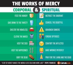 The corporal and spiritus works of mercy