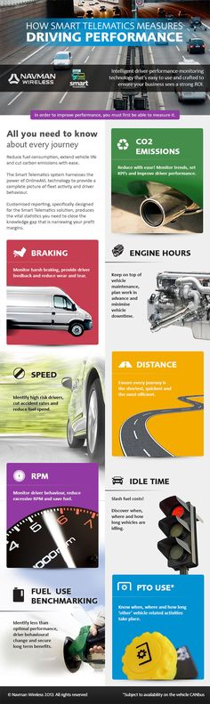 http://infographic.co.za/how-smart-telematics-measure-driving-performance/