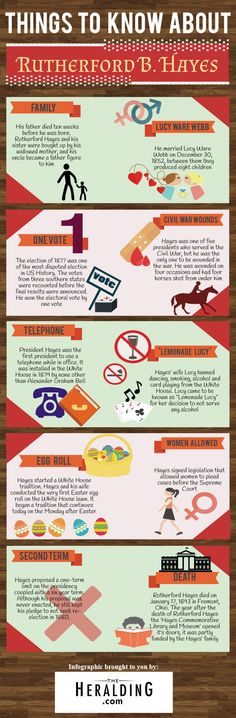 Rutherford B Hayes, 19th President of the United States (1877-1881) Infographic