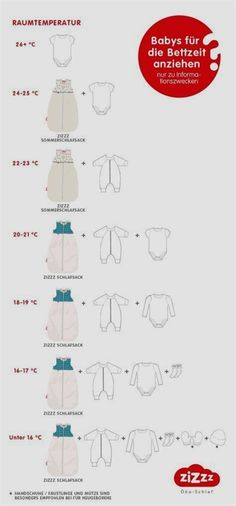 Dress babies for bedtime? - Dress babies for bedtime? Dress babies for bedtime? Dress babies for bedtime? Baby Bedtime, Baby Sleep, Baby Zimmer, Baby Co, Diy Baby, Baby Arrival, Baby Needs, Happy Baby, New Baby Products