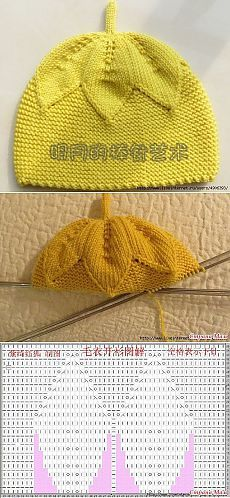 Baby Crochet Pattern Children& cap with knitting needles. Knitted Hats Kids, Baby Hats Knitting, Crochet Baby Hats, Knitting For Kids, Baby Knitting Patterns, Knit Crochet, Crochet Patterns, Bonnet Pattern, Barn