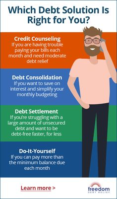 34 How To Get Out Of Debt Ideas Freedom Debt Relief Debt Relief Debt