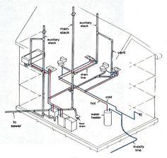 Plumbing Diagram: Plumbing Diagram Bathrooms   Shower Remodel ...