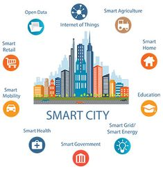 smart city concept with different icon and elements. modern city design with future technology for living. illustration of innovations and internet of things.internet of things/smart city Graphic Design Tutorials, Web Design, Academic Poster, City Vector, Engineering Technology, City Illustration, Smart City, Modern City, Digital Marketing Services