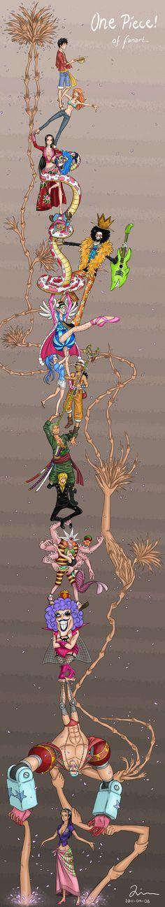 One Piece Monkey D. Luffy, Roronoa Zoro, Nami, Usopp, Sanji, Tony Tony Chopper…
