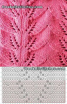 Easy knitting patterns Garland