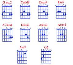 Easy Guitar Songs • Guitar Chords • Strumming Patterns • Pink Floyd, Poison, Blue Rodeo, Fleetwood Mac
