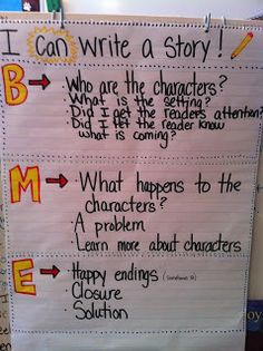 The Robin's Nest: Beginning Middle End anchor chart