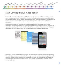 Iphone Programmer Sample Resume How Will The New Iphone Screen Sizes Affect Ios Developers  Iphone .