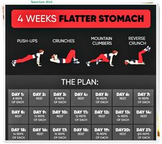 belly fat workout, fitness wuotes #hittcardio #cardio #fitnessmodel #women Flatter Stomach, Woman Workout, Belly Fat Workout, Crunches, Workout Fitness, Hiit, Workout Programs, Push Up, Fit Women