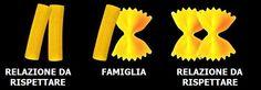 Francesca ed Angelica, danno l'opportunita a Guido Barilla di iniziare ad apprendere l'evoluzione della famiglia e a realizzare il loro sogno... http://tuttacronaca.wordpress.com/2013/09/30/due-ragazze-scrivono-a-guido-barilla-sponsorizzaci-il-matrimonio/