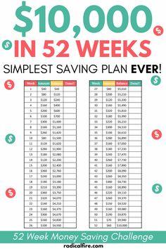 52 Week Money Challenge, Ways To Save Money, Money Tips, Make Easy Money, Make Money Online, How To Make, Budgeting Money, Planer, Saving Money Plan