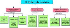 Bar Chart, Lol, Geography, Home, Weather Activities, Teaching Geography, Map Of America, Bar Graphs, Fun