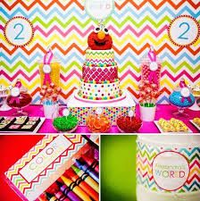 Image result for girl birthday party themes