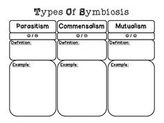I created this chart and used it with my 5th graders earlier this year. This would make a great science notebook insert, or it could be used as a test study guide. Students could also do some independent research to find examples of each type of symbiotic relationship.