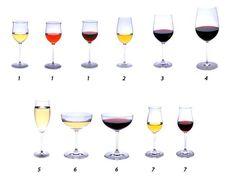 Le principali tipologie di bicchieri per il vino:  1. Tulipano Medio: vini bianchi di medio corpo, rossi leggeri, rosati  2. Renano: vini bianchi ricchi di corpo  3. Bardolese Ampio: vini rossi di medio corpo  4. Ampio Ballon: vini rossi di corpo  5. Flute: vini spumanti secchi  6. Coppa: vini spumanti dolci  7. Tulipano Piccolo: vini passiti, vini aromatici e dolci