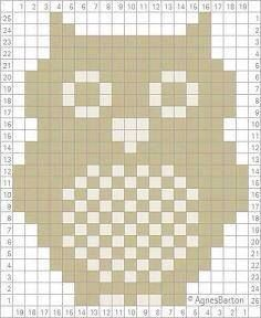 - Knitting and Crochet - Best Knitting Pattern Owl count pattern . - knitting and crochet History of Knitting Wool spinning, weaving . Owl Crochet Patterns, Crochet Owls, Owl Patterns, Cross Stitch Patterns, Knitting Patterns, Crochet Owl Blanket, Ravelry Crochet, Afghan Patterns, Quilt Pattern