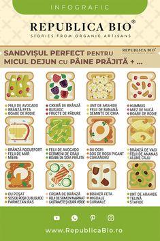 Baby Food Recipes, Metabolism, Avocado, Toast, Health Fitness, Breakfast, Banana, Fine Dining, Recipes For Baby Food