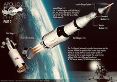 Apollo 11 & Apollo 12 moon landing infographic poster on Behance Apollo 11 Launch, Apollo 13, Peaky Blinders Poster, Iron Man Cartoon, Evolution, Rock Identification, Apollo 11 Moon Landing, Apollo Space Program, Apollo Missions