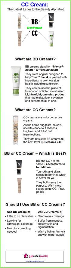 CC Cream versus BB Cream - Which Is Better? Infographic