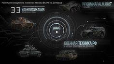 33 neueste Waffensysteme Russlands im Donbass: Datenbank und Videografik