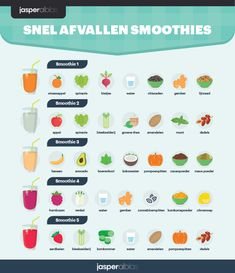 Snel afvallen in één week zonder jojo-effect Healthy Smoothies, Healthy Drinks, Smoothie Recipes, Healthy Recipes, Healthy Life, Healthy Living, Lose Weight, Weight Loss, Detox Tips