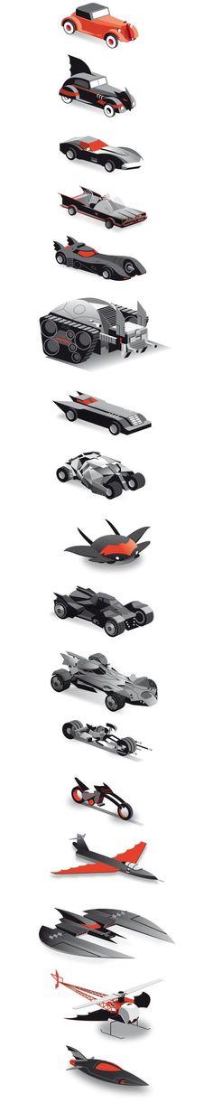 Batman 75 years of Batmobiles
