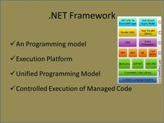 Are you looking for create career along Dotnet? join with https://goo.gl/LkMzOW   Hereby we Thinkit serves as the platform and also providing the training from the hands of experts for our beloved candidates.