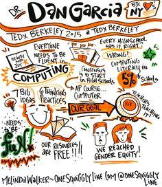 Graphic Recording: TEDxBerkeley 2015 - Dan Garcia by Melinda Walker ~ OneSquigglyLine.com