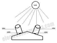 Lexus Sc400 Engine Diagram moreover Lexus Sc400 Diagrams Wiring additionally 2003 Ford Windstar Exhaust System Diagram in addition Kenworth T800 Wiring Diagram furthermore Daewoo Espero Audio Stereo Wiring System. on fuse panel lexus es300