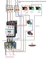 Esquemas eléctricos: Control local y a distancia trifasico