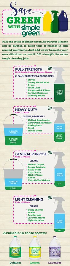 Simple Green Household Cleaning Products Line Homemade Cleaning Supplies, Cleaning Recipes, Cleaning Hacks, Cleaning Humor, Cleaning Closet, House Cleaning Tips, Deck Cleaning, Organic Cleaning Products, Cleaning Checklist