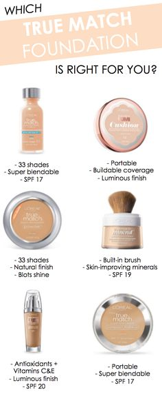 Other Makeup Loreal True Match The Foundation Matrix Karla Sugar