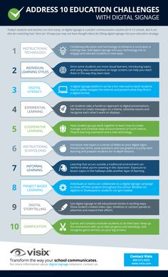 Address 10 Education Challenges with Digital Signage Infographic - http://elearninginfographics.com/address-education-challenges-with-digital-signage-infographic/