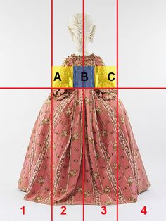American Duchess: How Wide Should Your 18th Century Panniers Be? 18th Century Dress, 18th Century Clothing, 18th Century Fashion, Historical Costume, Historical Clothing, Rococo Dress, Rococo Fashion, Patterns Of Fashion, Costume Tutorial