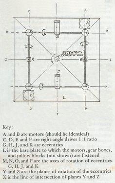 Tesla Flying Machine, flying stove, drawing pg.31