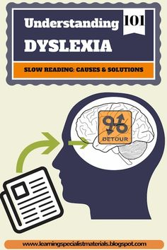Slow and labored reading can make schooling a drag for many bright students, and in order to truly help these struggling learners, teachers and support personnel need to understand the root causes. The problem is that each student has their own unique contributing factors. As a result, the best way to serve each student is to begin with an investigation. #dyslexia Reading Resources, Reading Strategies, Teacher Resources, Teacher Freebies, Teaching Ideas, Reading Help, Teaching Reading, Reading Games, Reading Activities