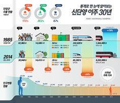 infographic_500.jpg (500×429)