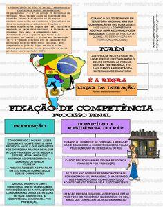 ENTENDEU DIREITO OU QUER QUE DESENHE ???: COMPETÊNCIA - FIXAÇÃO DE FORO