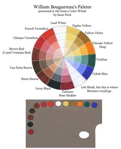 Hey Guys, Here is Bouguereau's palette presented in the form of a color wheel. If you have ever read Mark Walkers article, Bouguereau At...