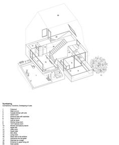 ''JustK'' eco house | Buildings Design by AMUNT