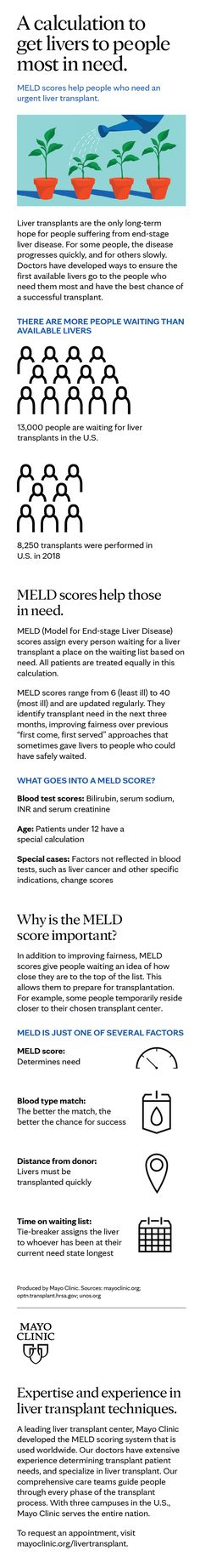 Mayo Clinic Mayoclinic On Pinterest