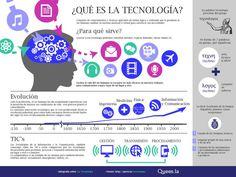 """Hola: Compartimos una infografía sobre """"Tecnología - Que es y Para que Sirve"""". Un gran saludo.  Elaboración: quees.la  Enlaces de interés: Una visión del Pasado, Presente y Futuro de la..."""