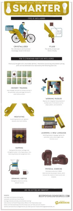 #Can #You #Make #Yourself #Smarter #Infographic